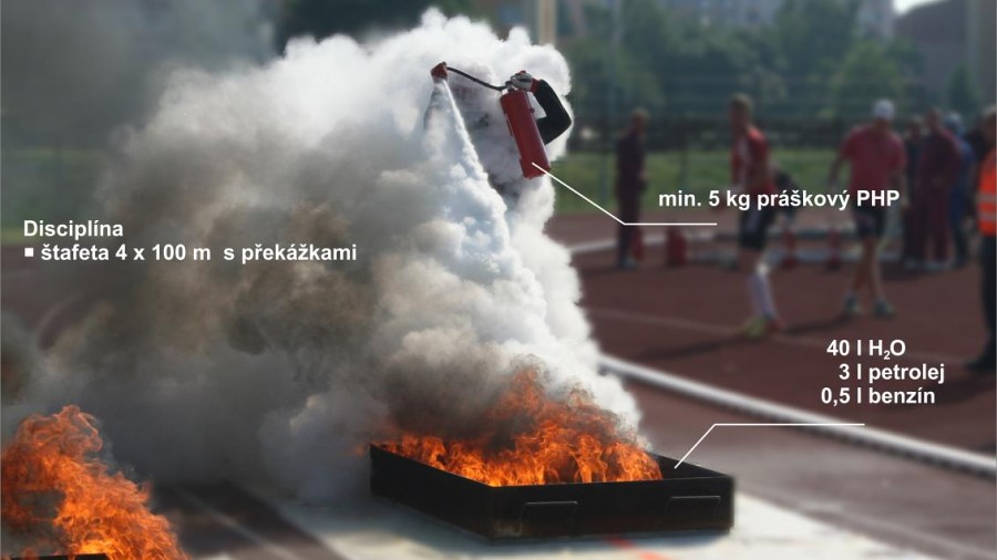 POZVÁNKA – Krajská soutěž v požárním sportu
